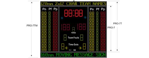 Basketball Scoreboard Model - PRO - 7 - TM
