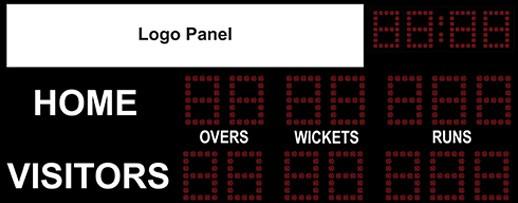 Cricket Scoreboard Model