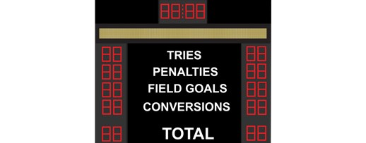 Rugby Scoreboard Model - R - 5TM